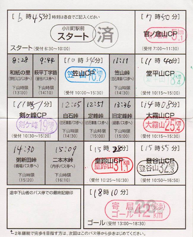 B2011042502
